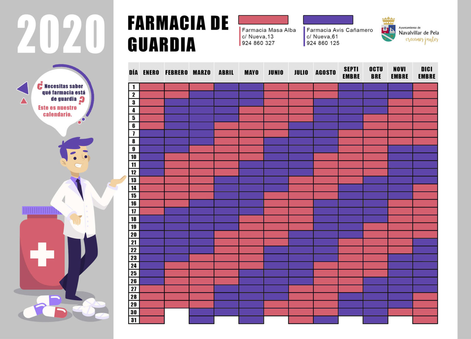 CALENDARIO FARMACIAS DE GUARDIA 2020
