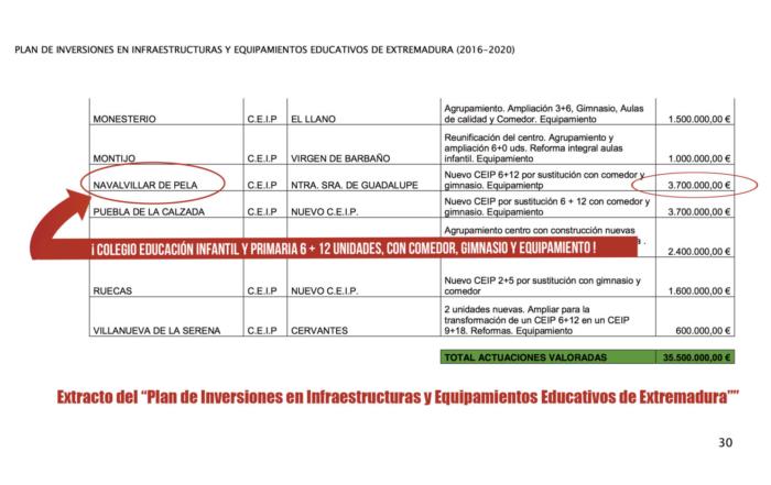 Plan Infraestructuras Educativas 2016 2020 copia copia