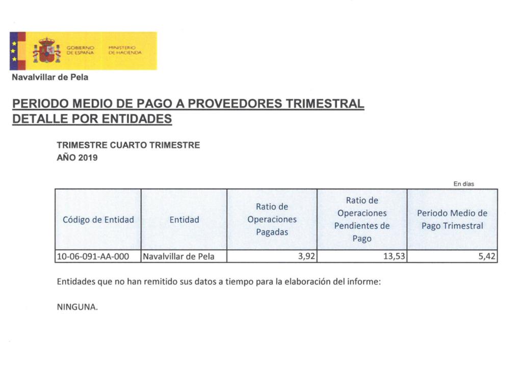2019-4T-PERIODO MEDIO PAGO PROV-ENTIDADES