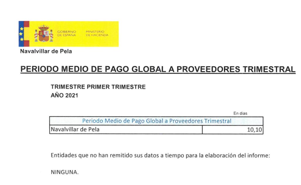 PERIODO MEDIO DE PAGO A PROVEEDORES-GLOBAL